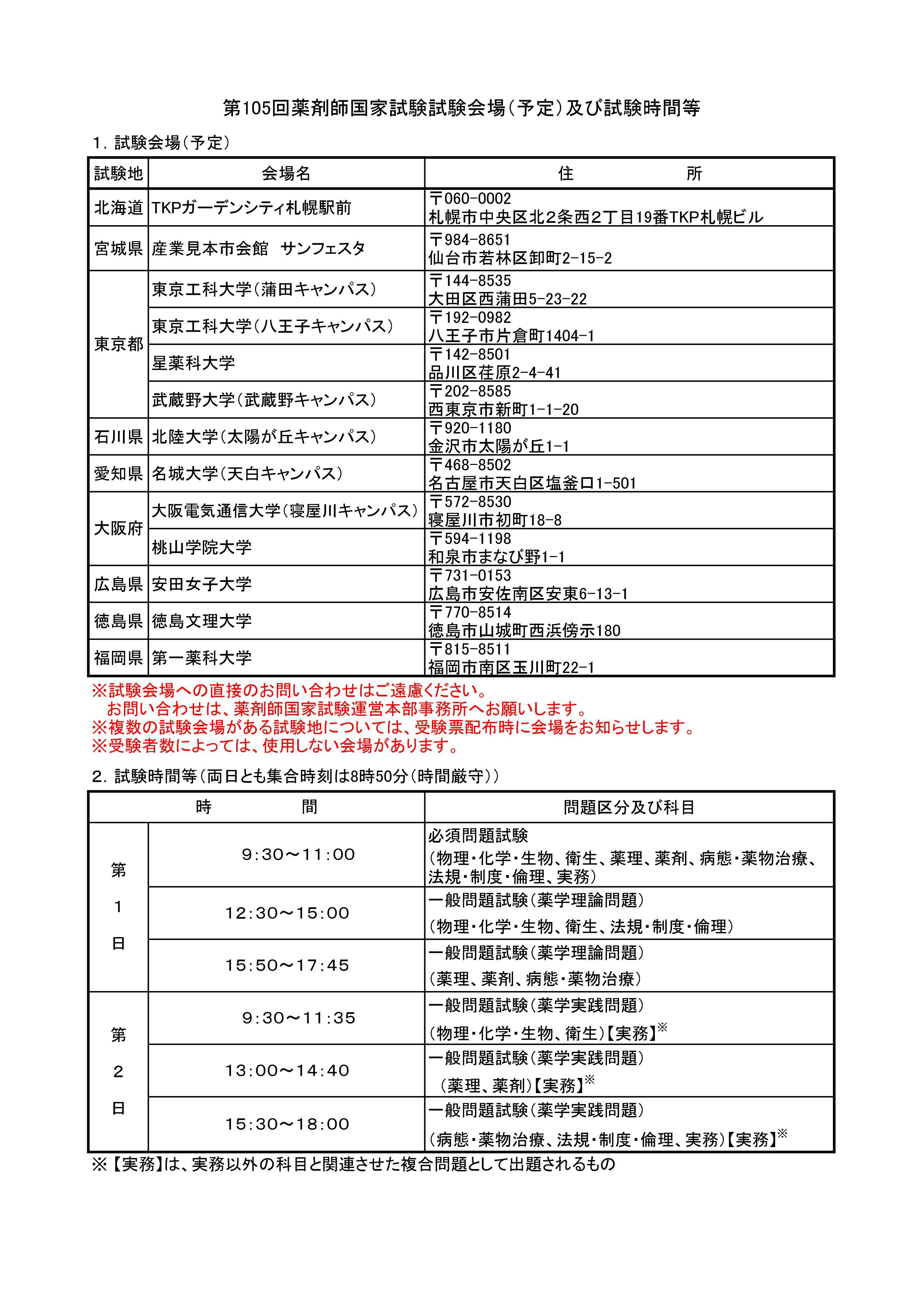 日程 薬剤師 国家 試験